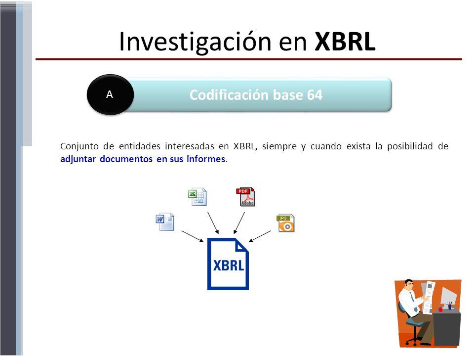 Conjunto de entidades interesadas en XBRL, siempre y cuando exista la posibilidad de adjuntar documentos en sus informes. Codificación base 64 A A Inv
