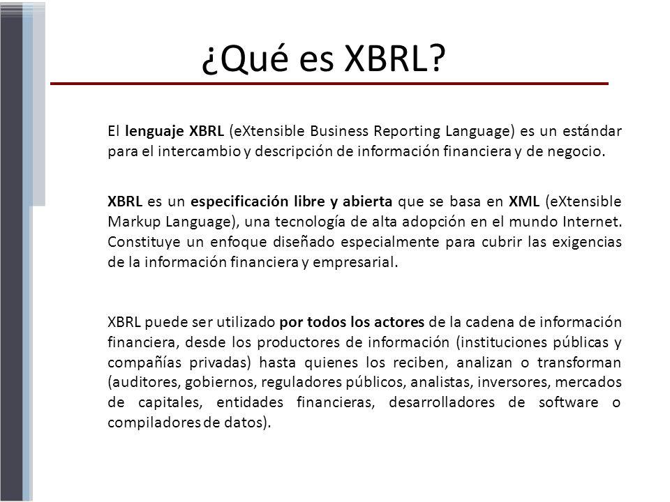 XBRL se sustenta en XML y otros estándares del W3C complementando a XML como son la especificación de espacios de nombres (Namespaces), la definición de esquemas de datos en XML (XMLSchema) y la definición de recursos enlazados mediante XML (XLink).