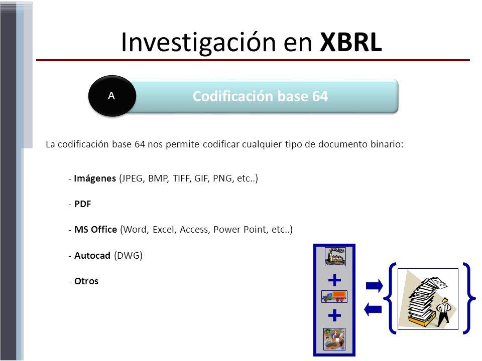 - Imágenes (JPEG, BMP, TIFF, GIF, PNG, etc..) - PDF - MS Office (Word, Excel, Access, Power Point, etc..) - Autocad (DWG) - Otros La codificación base