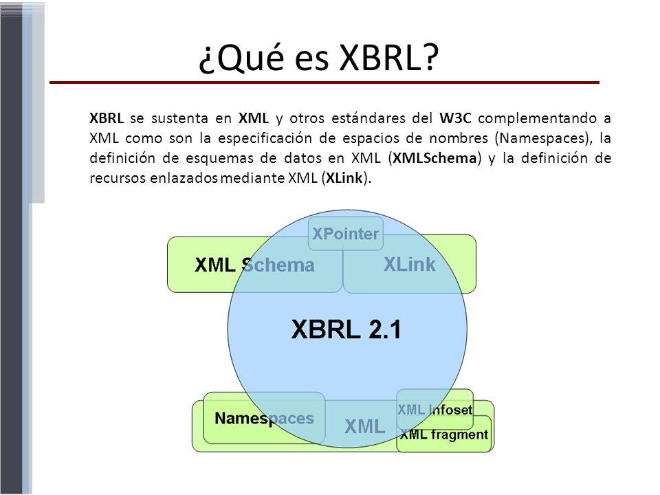 XBRL se sustenta en XML y otros estándares del W3C complementando a XML como son la especificación de espacios de nombres (Namespaces), la definición