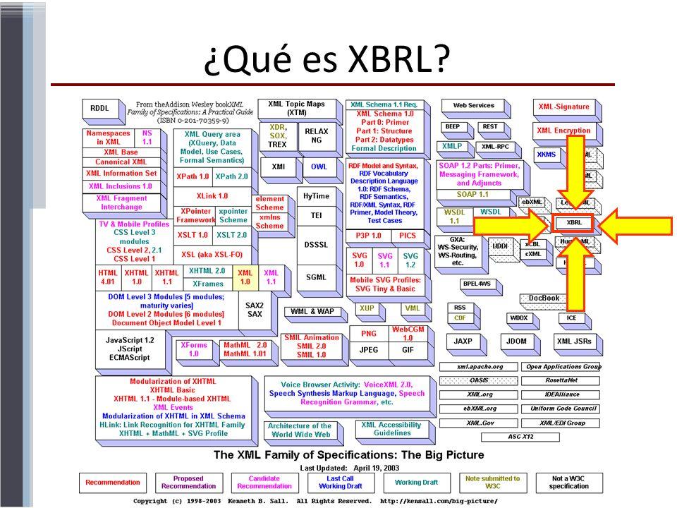 Es un lenguaje de marcas basado en XML Creado por XBRL Internacional Para el intercambio automático de información financiera entre aplicaciones de software en cualquier parte del mundo Se trata de un esfuerzo global para construir el lenguaje digital de los negocios A realizar por todos los participantes en la cadena de suministro de información financiera.