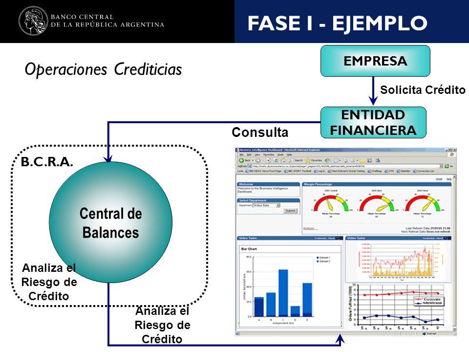 Nombre de la presentación en cuerpo 17 FASE I - EJEMPLO Operaciones Crediticias ENTIDAD FINANCIERA Consulta Central de Balances B.C.R.A.