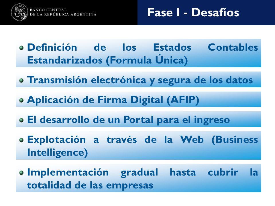 Nombre de la presentación en cuerpo 17 Fase I - Desafíos Definición de los Estados Contables Estandarizados (Formula Única) Transmisión electrónica y segura de los datos Explotación a través de la Web (Business Intelligence) Implementación gradual hasta cubrir la totalidad de las empresas Aplicación de Firma Digital (AFIP) El desarrollo de un Portal para el ingreso
