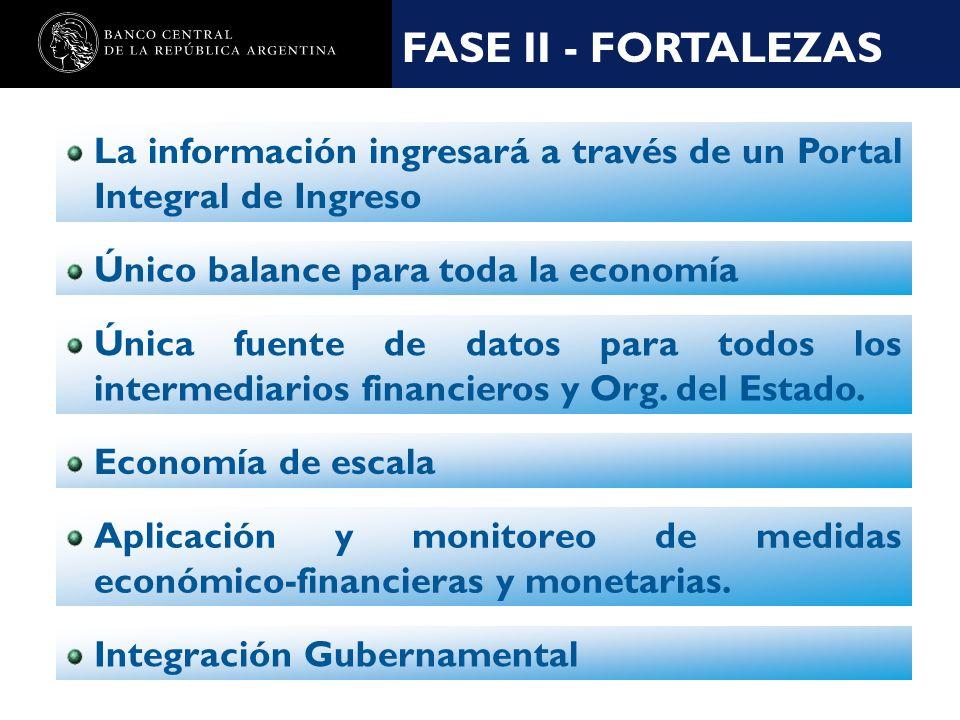 Nombre de la presentación en cuerpo 17 Aplicación y monitoreo de medidas económico-financieras y monetarias.