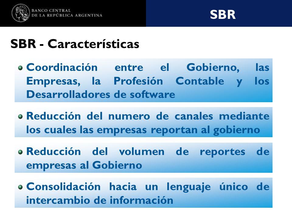 Nombre de la presentación en cuerpo 17 SBR SBR - Características Reducción del numero de canales mediante los cuales las empresas reportan al gobierno Reducción del volumen de reportes de empresas al Gobierno Consolidación hacia un lenguaje único de intercambio de información Coordinación entre el Gobierno, las Empresas, la Profesión Contable y los Desarrolladores de software