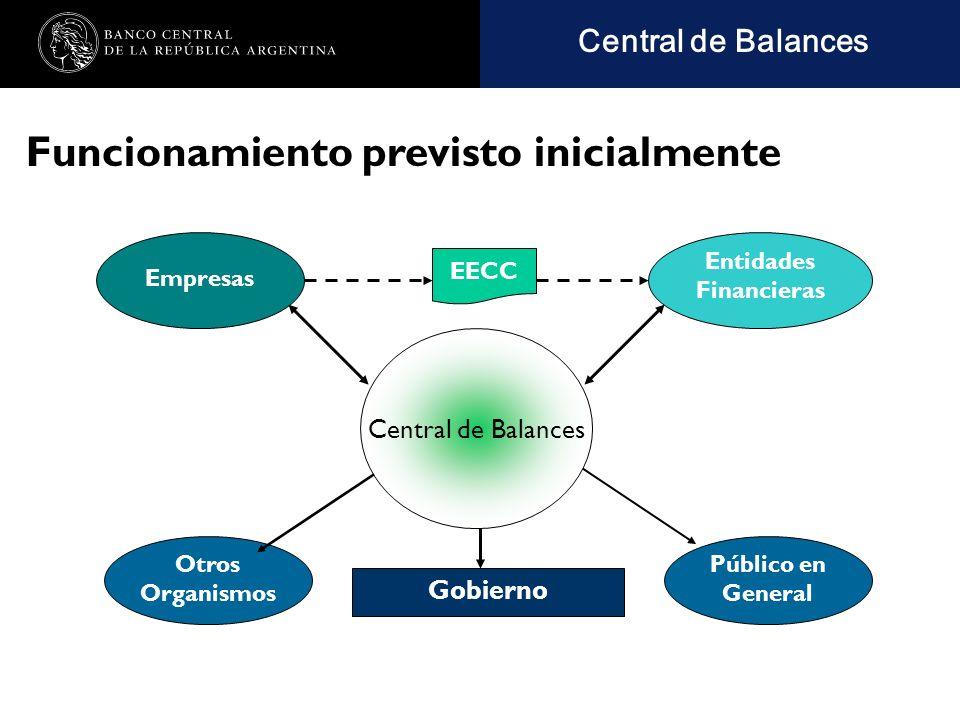 Nombre de la presentación en cuerpo 17 Funcionamiento previsto inicialmente Gobierno Otros Organismos Público en General Central de Balances Entidades Financieras Empresas EECC Central de Balances