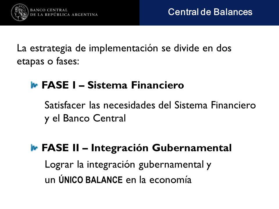 Nombre de la presentación en cuerpo 17 FASE II – FUNCIONAMIENTO EECC Certificación Digital Empresas Contador FACPCE CPCE Con firma digital EECC Certificados Fórmula Única INF.