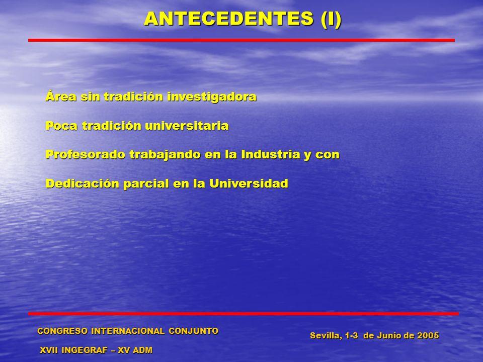 Sevilla, 1-3 de Junio de 2005 ANTECEDENTES (I) Área sin tradición investigadora Poca tradición universitaria Profesorado trabajando en la Industria y