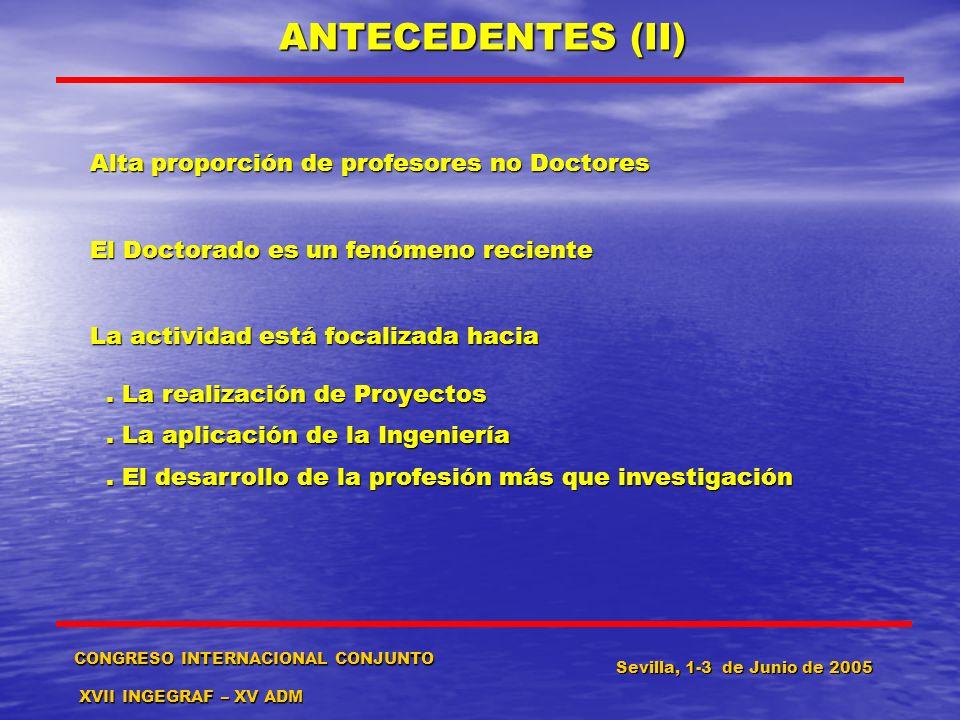 Sevilla, 1-3 de Junio de 2005 ANTECEDENTES (II) Alta proporción de profesores no Doctores El Doctorado es un fenómeno reciente La actividad está focal