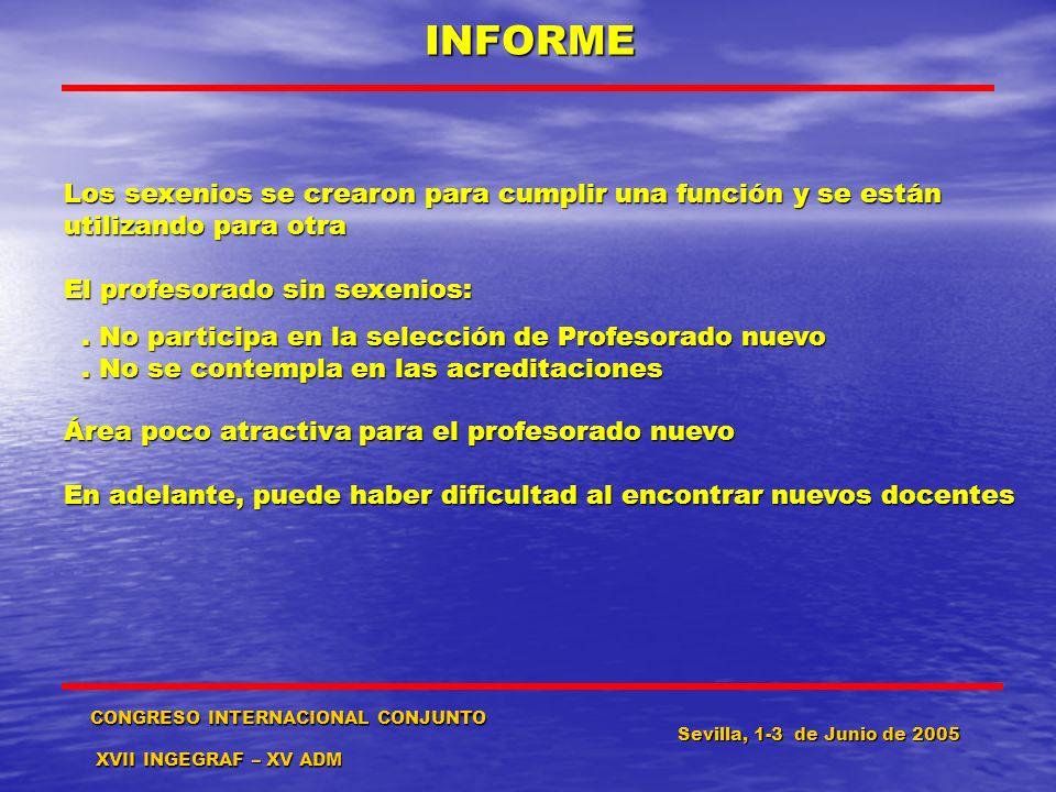 Sevilla, 1-3 de Junio de 2005 INFORME Los sexenios se crearon para cumplir una función y se están utilizando para otra El profesorado sin sexenios:. N