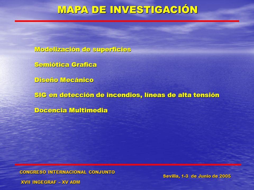 Sevilla, 1-3 de Junio de 2005 MAPA DE INVESTIGACIÓN Modelización de superficies Semiótica Grafica Diseño Mecánico SIG en detección de incendios, línea