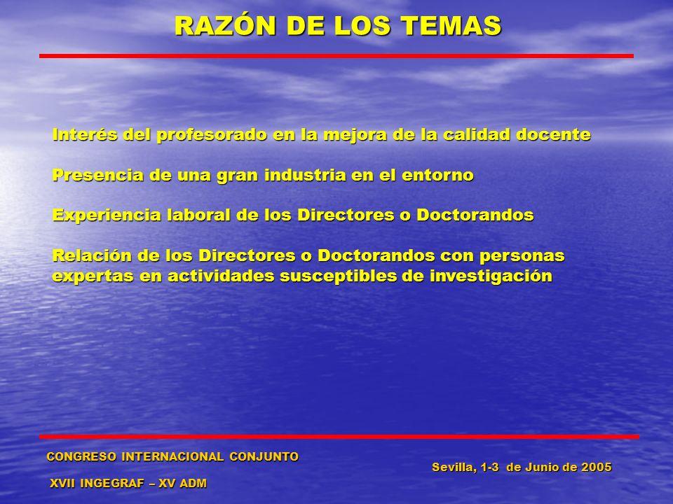 Sevilla, 1-3 de Junio de 2005 RAZÓN DE LOS TEMAS Interés del profesorado en la mejora de la calidad docente Presencia de una gran industria en el ento