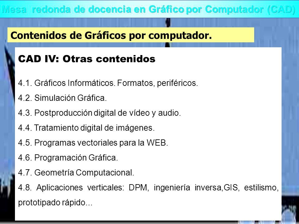 Contenidos de Gráficos por computador. CAD IV: Otras contenidos 4.1. Gráficos Informáticos. Formatos, periféricos. 4.2. Simulación Gráfica. 4.3. Postp