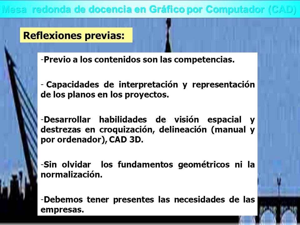 -Previo a los contenidos son las competencias. - Capacidades de interpretación y representación de los planos en los proyectos. -Desarrollar habilidad