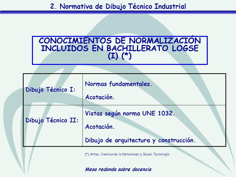 Mesa redonda sobre docencia 2. Normativa de Dibujo Técnico Industrial CONOCIMIENTOS DE NORMALIZACIÓN INCLUIDOS EN BACHILLERATO LOGSE (I) (*) Dibujo Té