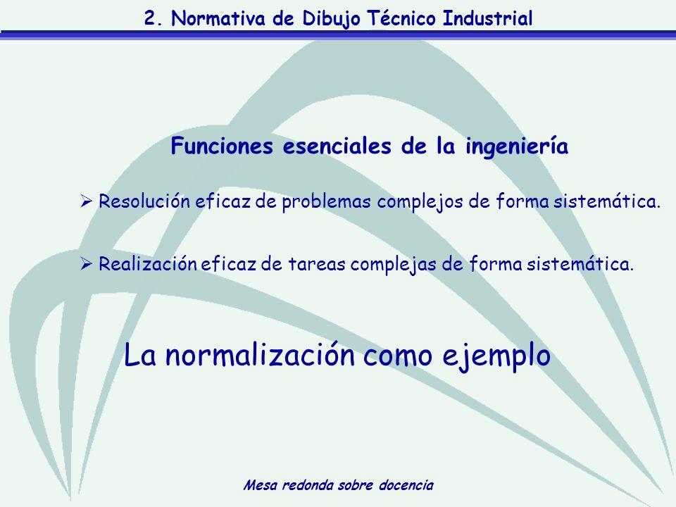 Mesa redonda sobre docencia 2. Normativa de Dibujo Técnico Industrial Funciones esenciales de la ingeniería Resolución eficaz de problemas complejos d