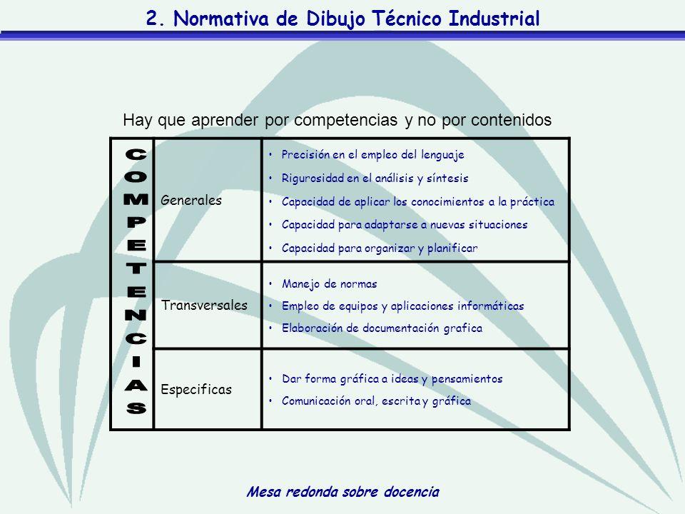 Mesa redonda sobre docencia 2. Normativa de Dibujo Técnico Industrial Hay que aprender por competencias y no por contenidos Generales Precisión en el