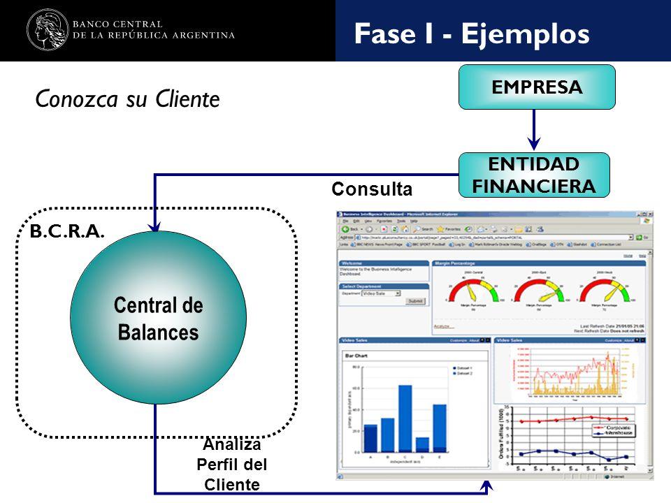 Nombre de la presentación en cuerpo 17 Conozca su Cliente ENTIDAD FINANCIERA Consulta Central de Balances B.C.R.A.