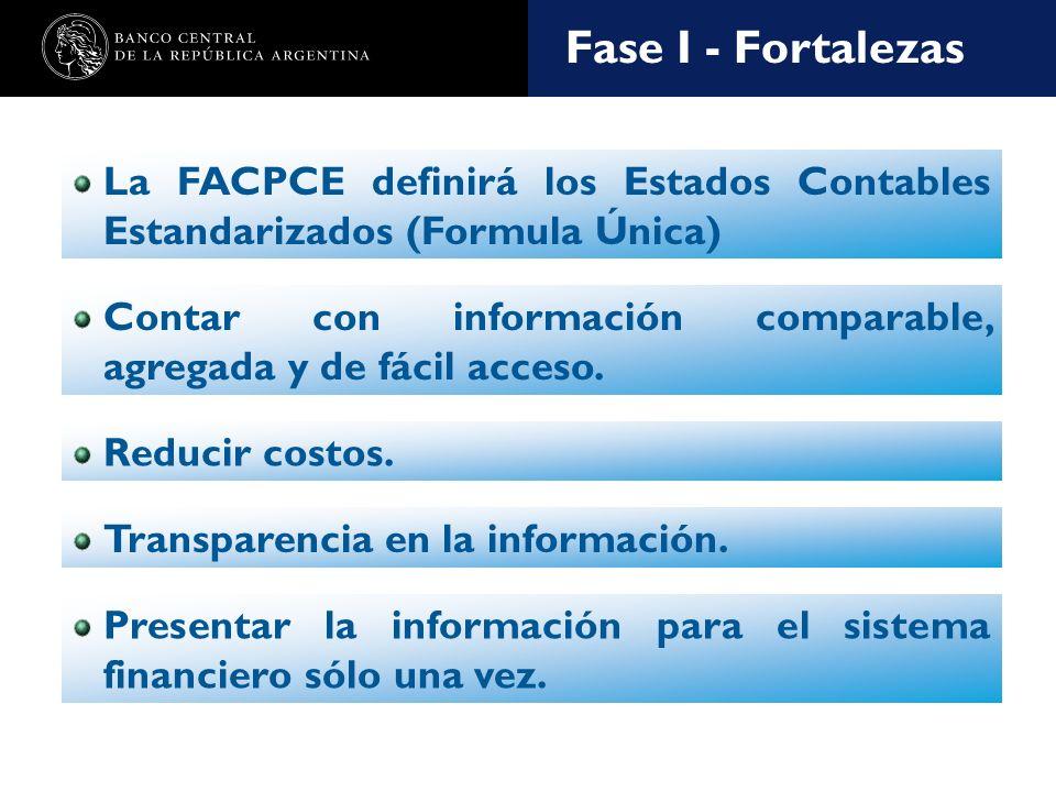 Nombre de la presentación en cuerpo 17 Fase I - Fortalezas Transparencia en la información.