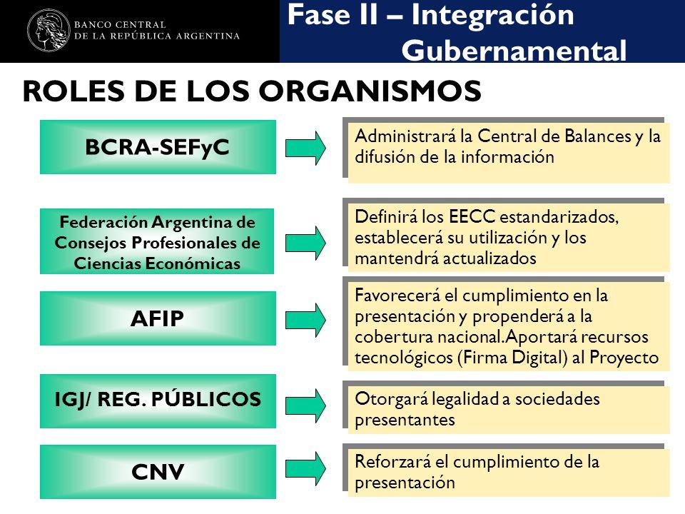 Nombre de la presentación en cuerpo 17 EECC Certificación Digital Empresas Contador FACPCE CPCE IGJ AFIP CNV Central de Balances BCRA Con firma digital EECC Certificados Fórmula Única INF.