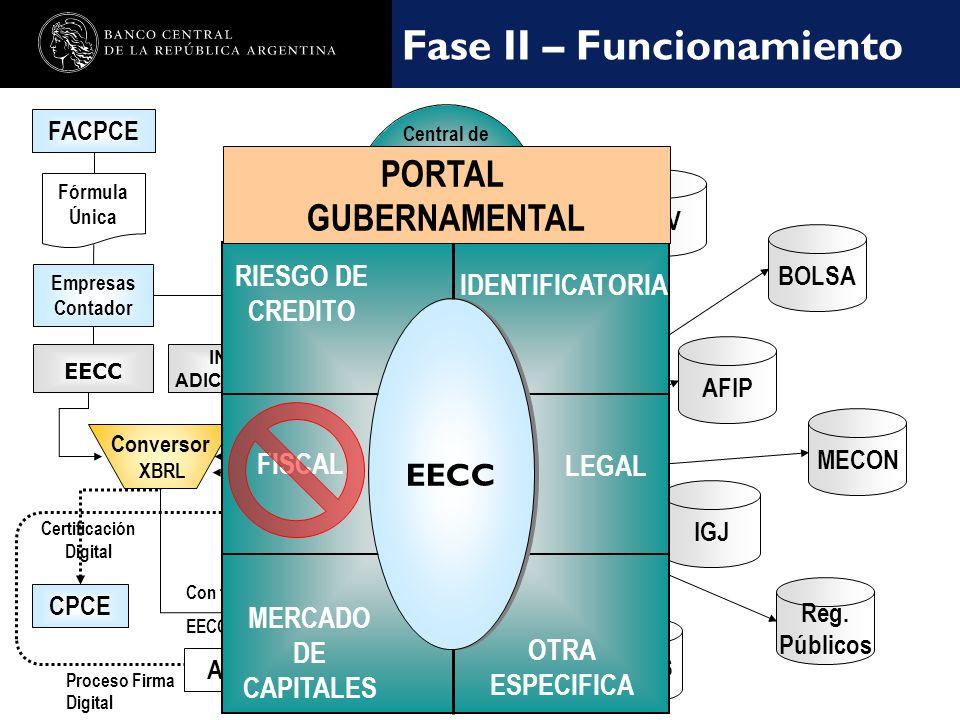 Nombre de la presentación en cuerpo 17 EECC Certificación Digital Empresas Contador FACPCE CPCE IGJ AFIP CNV Central de Balances BCRA Con firma digital EECC Certificados Fórmula Única Conversor XBRL INF.