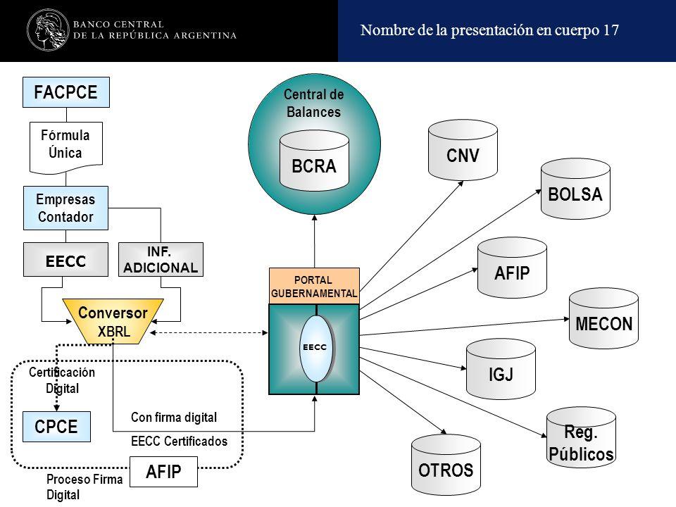 Nombre de la presentación en cuerpo 17 La utilización de nuevas Herramientas informáticas (XBRL) para la transmisión y generación de reportes financieros Coordinación Gubernamental Respetar las incumbencias y funciones de cada Organismo Brindar un servicio ágil y eficiente Fase II - Desafíos