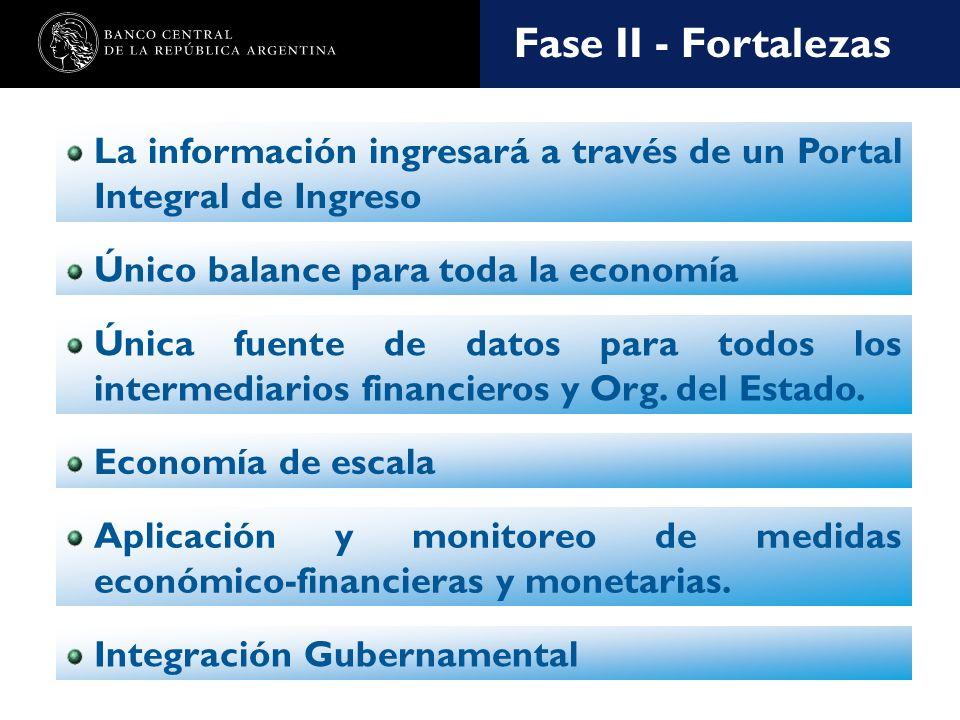 Nombre de la presentación en cuerpo 17 Central de Balances Financiamiento Apoyo recibido del Banco Interamericano de Desarrollo (BID) a través de un préstamo.