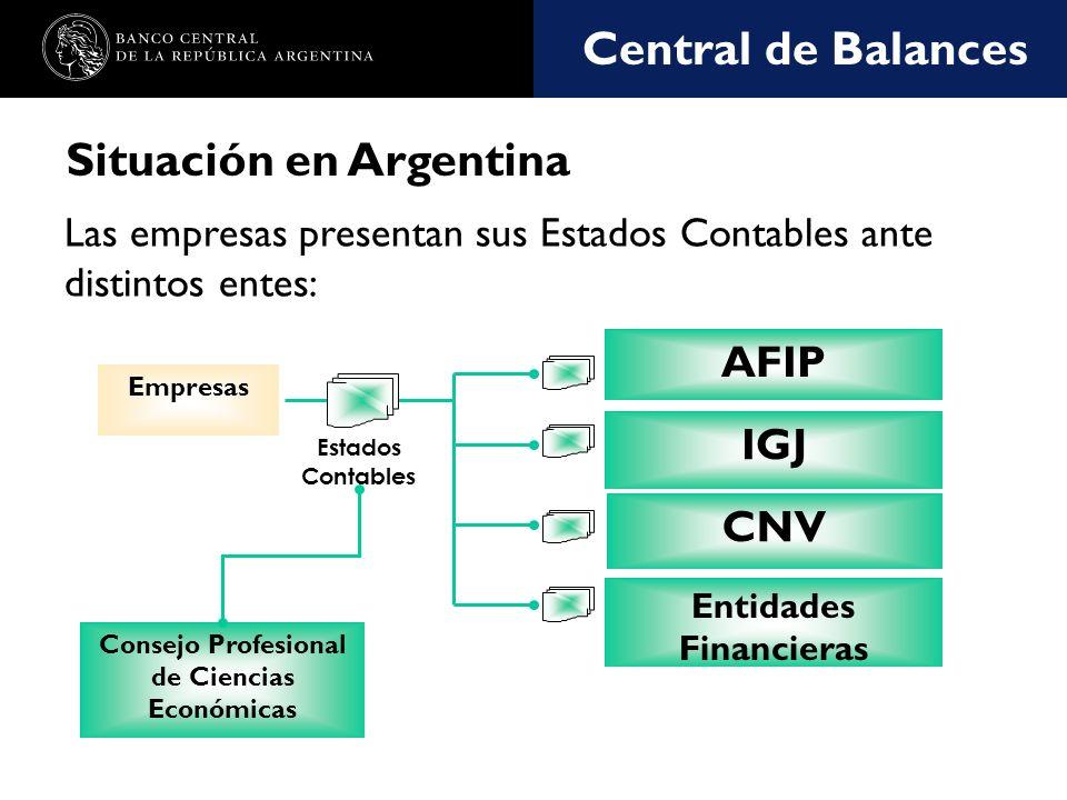 Nombre de la presentación en cuerpo 17 Situación en Argentina Las empresas presentan sus Estados Contables ante distintos entes: Empresas AFIP Entidades Financieras CNV IGJ Consejo Profesional de Ciencias Económicas Estados Contables Central de Balances