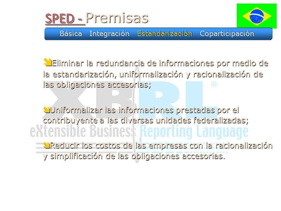 SPED - SPED - Premisas Eliminar la redundancia de informaciones por medio de la estandarización, uniformalización y racionalización de las obligacione