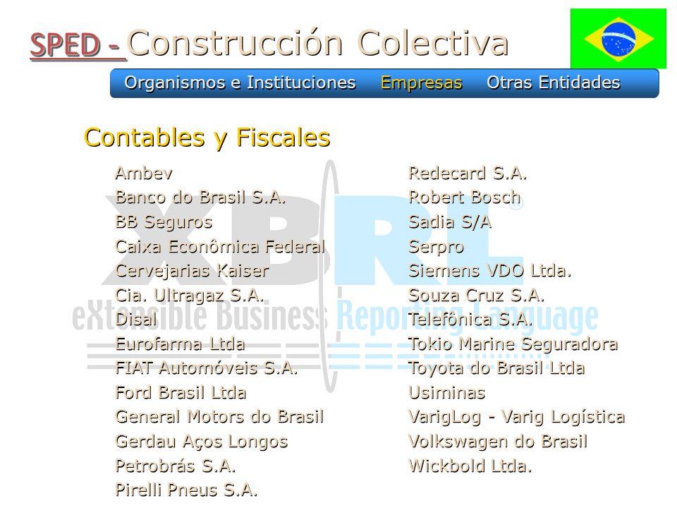 Ambev Banco do Brasil S.A. BB Seguros Caixa Econômica Federal Cervejarias Kaiser Cia. Ultragaz S.A. Disal Eurofarma Ltda FIAT Automóveis S.A. Ford Bra