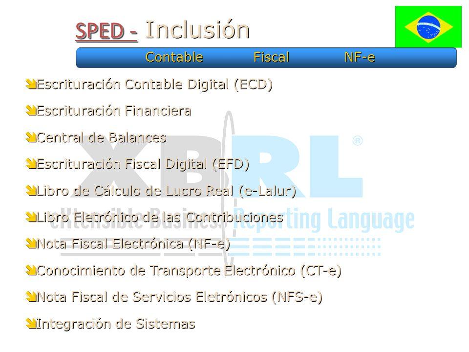 SPED - SPED - Inclusión Contable Fiscal NF-e Escrituración Contable Digital (ECD) Escrituración Financiera Central de Balances Escrituración Fiscal Digital (EFD) Libro de Cálculo de Lucro Real (e-Lalur) Libro Eletrónico de las Contribuciones Nota Fiscal Electrónica (NF-e) Conocimiento de Transporte Electrónico (CT-e) Nota Fiscal de Servicios Eletrónicos (NFS-e) Integración de Sistemas Escrituración Contable Digital (ECD) Escrituración Financiera Central de Balances Escrituración Fiscal Digital (EFD) Libro de Cálculo de Lucro Real (e-Lalur) Libro Eletrónico de las Contribuciones Nota Fiscal Electrónica (NF-e) Conocimiento de Transporte Electrónico (CT-e) Nota Fiscal de Servicios Eletrónicos (NFS-e) Integración de Sistemas