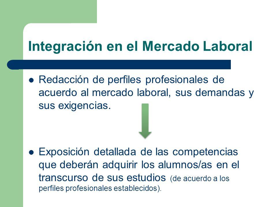 Integración en el Mercado Laboral Redacción de perfiles profesionales de acuerdo al mercado laboral, sus demandas y sus exigencias. Exposición detalla