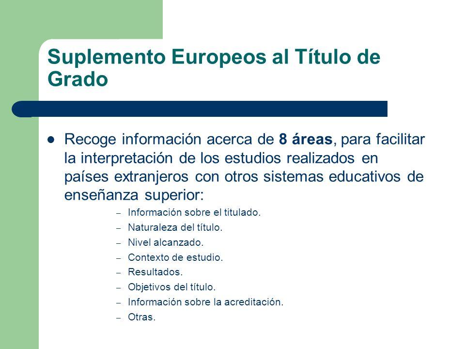 Suplemento Europeos al Título de Grado Recoge información acerca de 8 áreas, para facilitar la interpretación de los estudios realizados en países ext