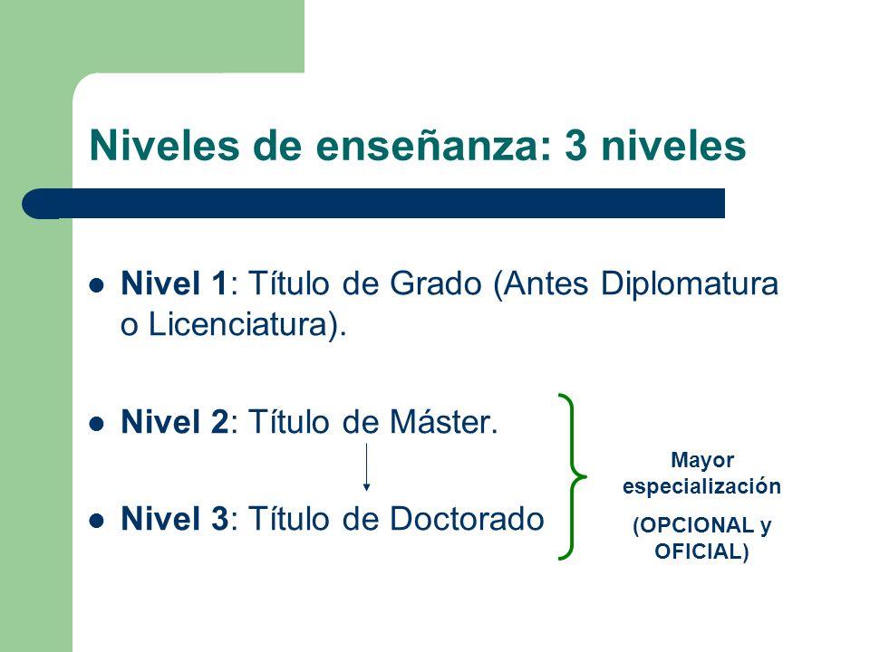 Niveles de enseñanza: 3 niveles Nivel 1: Título de Grado (Antes Diplomatura o Licenciatura). Nivel 2: Título de Máster. Nivel 3: Título de Doctorado M