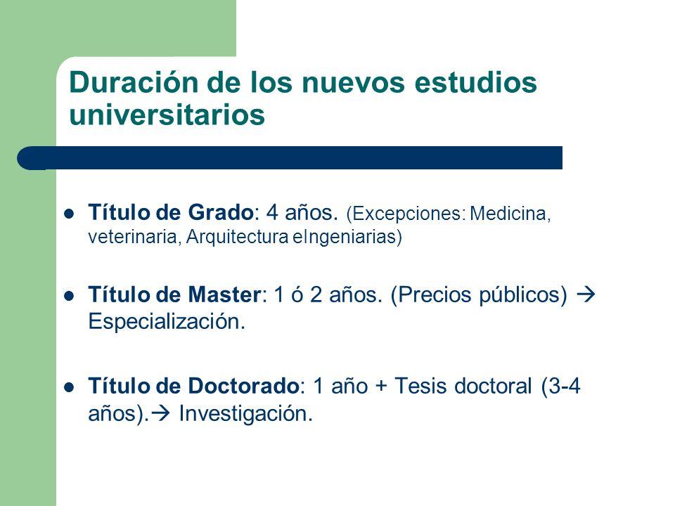 Duración de los nuevos estudios universitarios Título de Grado: 4 años. (Excepciones: Medicina, veterinaria, Arquitectura eIngeniarias) Título de Mast