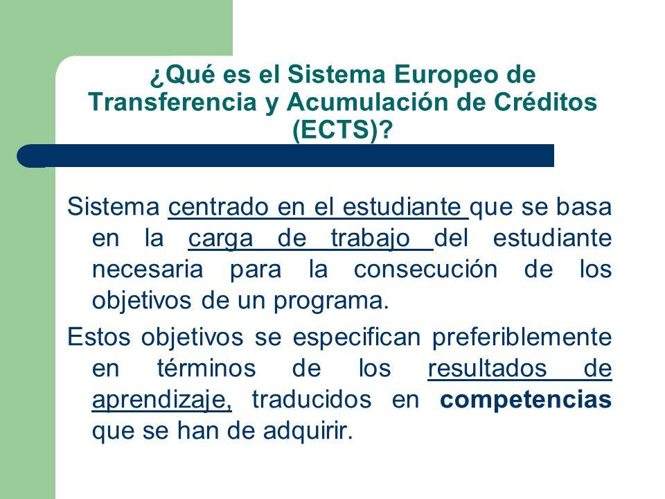 ¿Qué es el Sistema Europeo de Transferencia y Acumulación de Créditos (ECTS)? Sistema centrado en el estudiante que se basa en la carga de trabajo del