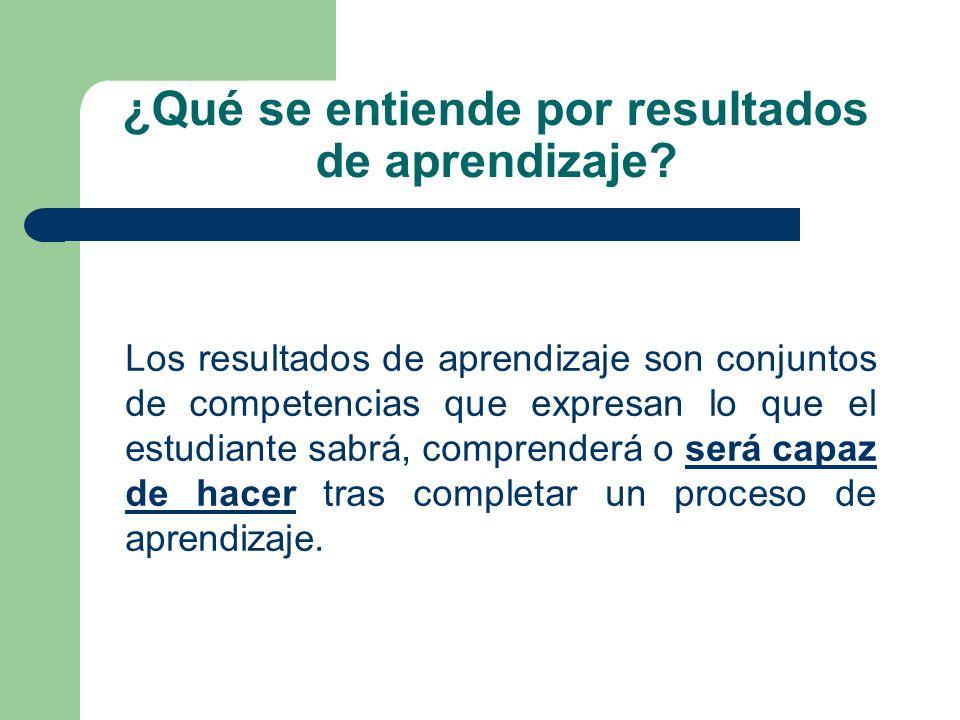 Integración en el Mercado Laboral Redacción de perfiles profesionales de acuerdo al mercado laboral, sus demandas y sus exigencias.