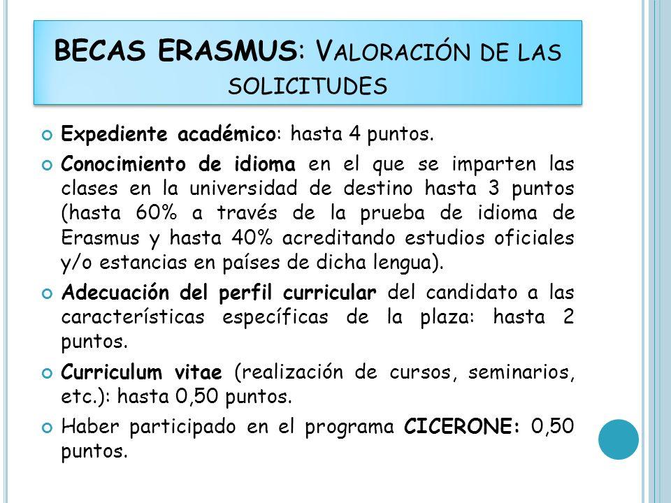 BECAS ERASMUS: V ALORACIÓN DE LAS SOLICITUDES Expediente académico: hasta 4 puntos. Conocimiento de idioma en el que se imparten las clases en la univ