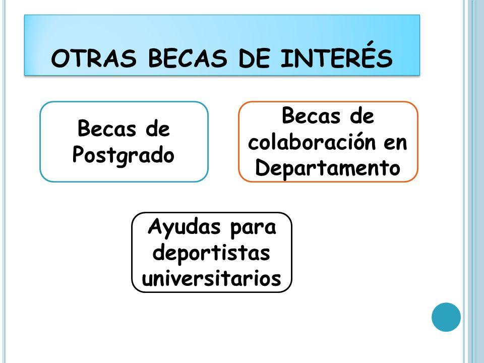 OTRAS BECAS DE INTERÉS Becas de Postgrado Becas de colaboración en Departamento Ayudas para deportistas universitarios
