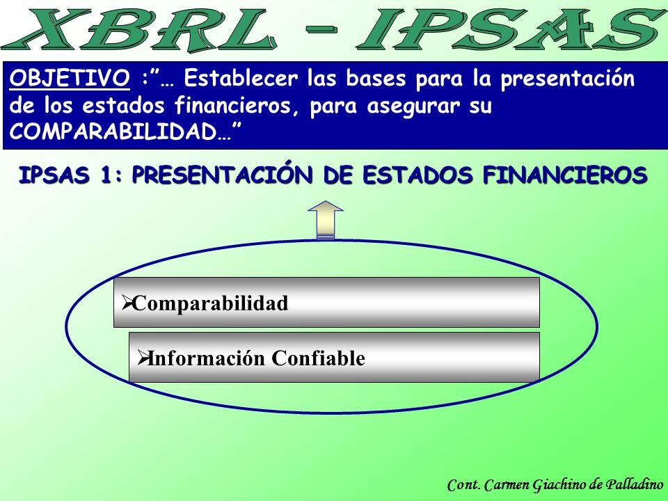 Cont. Carmen Giachino de Palladino Comparabilidad Información Confiable IPSAS 1: PRESENTACIÓN DE ESTADOS FINANCIEROS OBJETIVO :… Establecer las bases