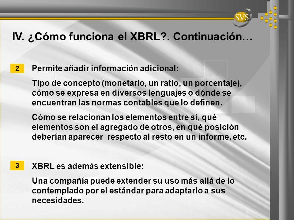 IV. ¿Cómo funciona el XBRL?. Continuación… Permite añadir información adicional: Tipo de concepto (monetario, un ratio, un porcentaje), cómo se expres