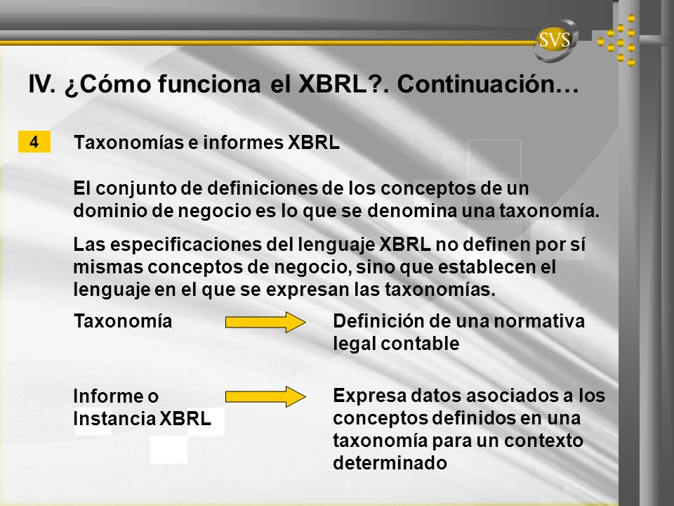 Taxonomías e informes XBRL El conjunto de definiciones de los conceptos de un dominio de negocio es lo que se denomina una taxonomía. Las especificaci