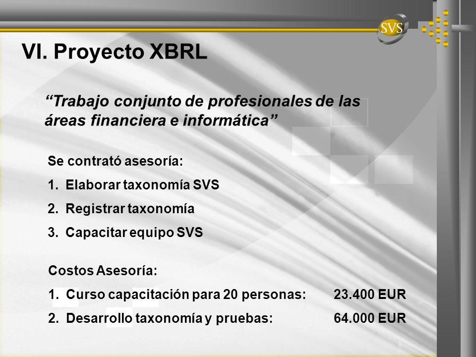 VI. Proyecto XBRL Se contrató asesoría: 1.Elaborar taxonomía SVS 2.Registrar taxonomía 3.Capacitar equipo SVS Costos Asesoría: 1.Curso capacitación pa