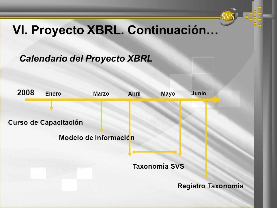 Calendario del Proyecto XBRL Curso de Capacitación Enero 2008 MarzoAbrilMayo Junio Modelo de Información Taxonomía SVS Registro Taxonomía VI. Proyecto