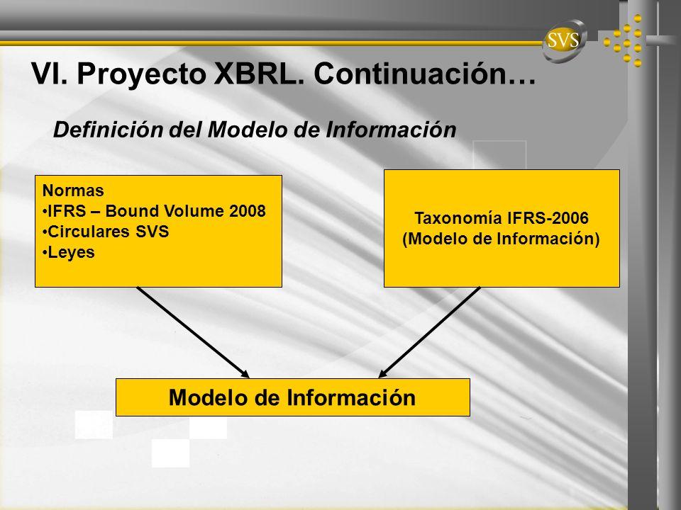 Definición del Modelo de Información Modelo de Información Taxonomía IFRS-2006 (Modelo de Información) Normas IFRS – Bound Volume 2008 Circulares SVS