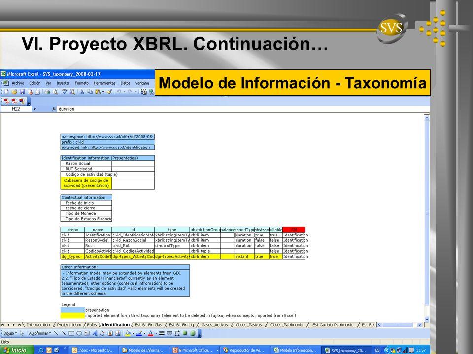 Modelo de Información - Taxonomía