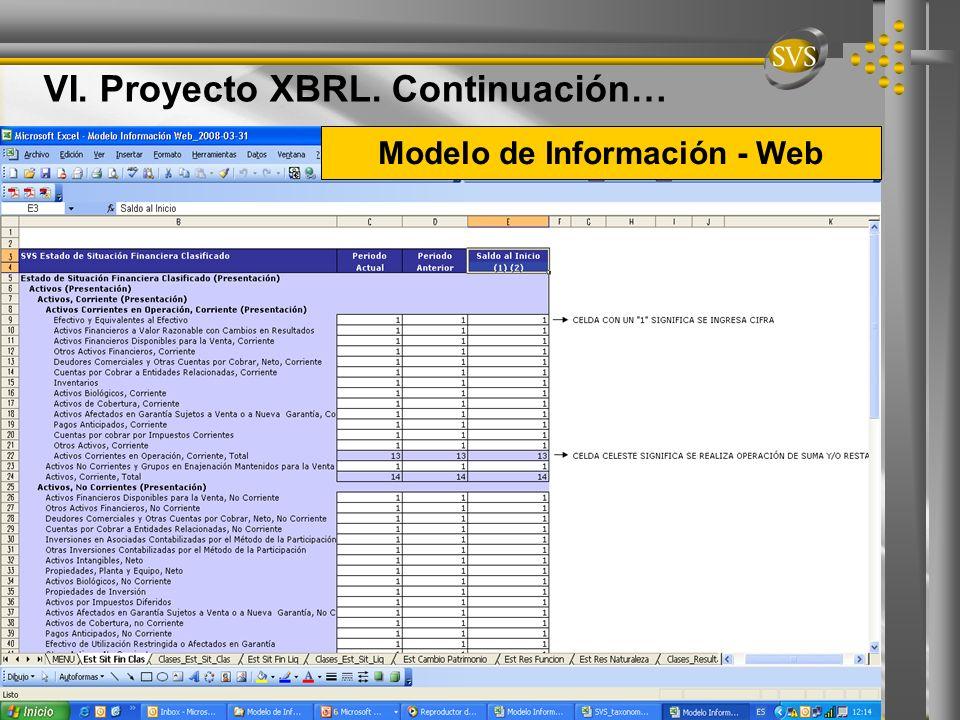 Modelo de Información - Web