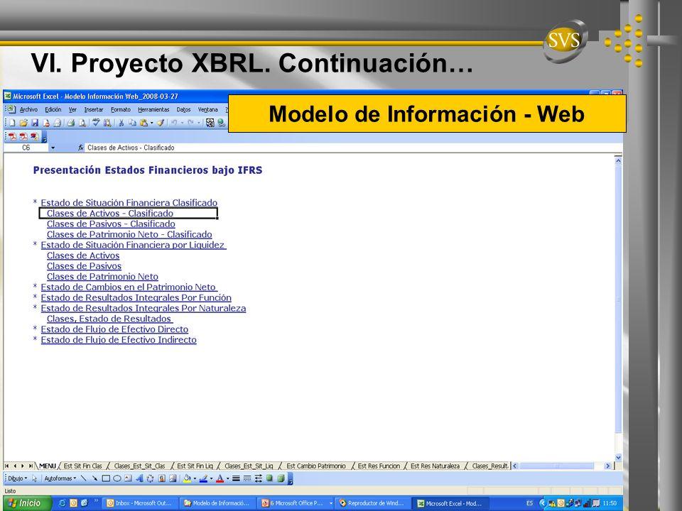 VI. Proyecto XBRL. Continuación…