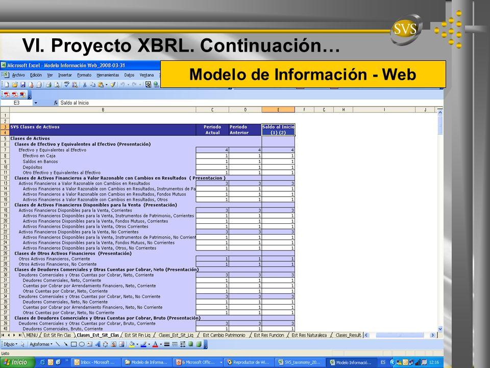 Modelo de Información - Web VI. Proyecto XBRL. Continuación…