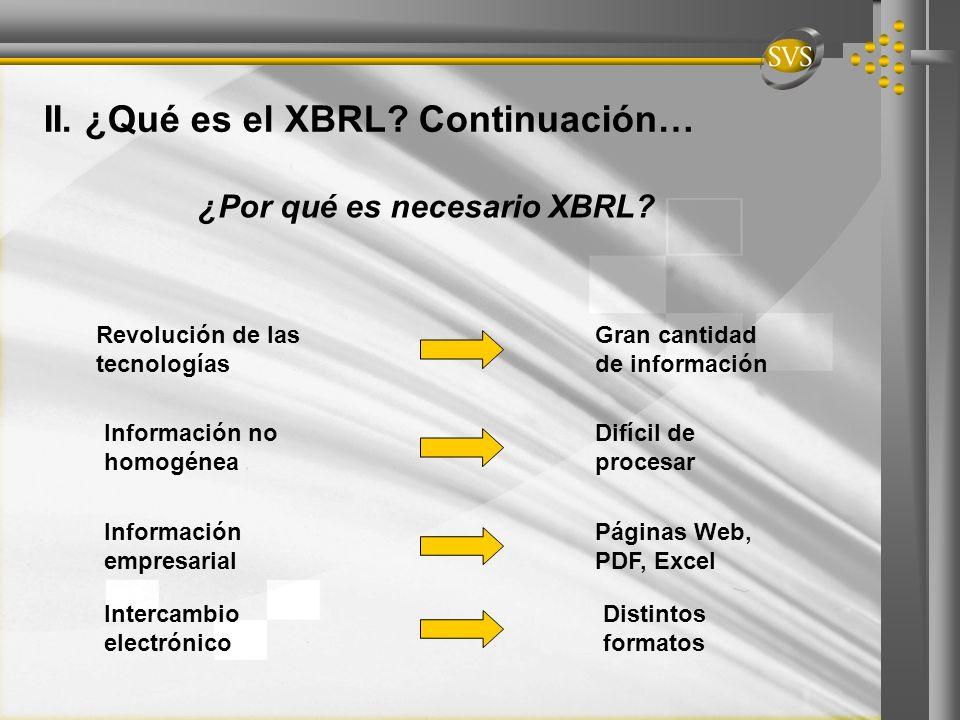 ¿Por qué es necesario XBRL? Revolución de las tecnologías Gran cantidad de información Información no homogénea Difícil de procesar Información empres